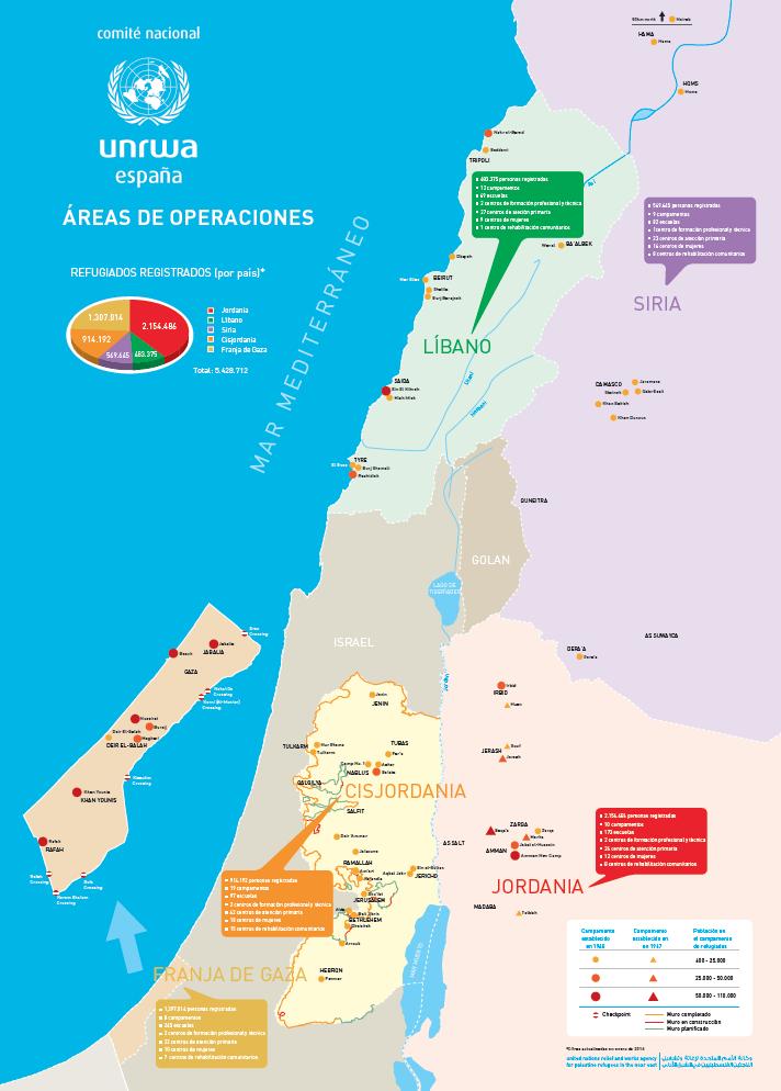 Áreas de Operaciones