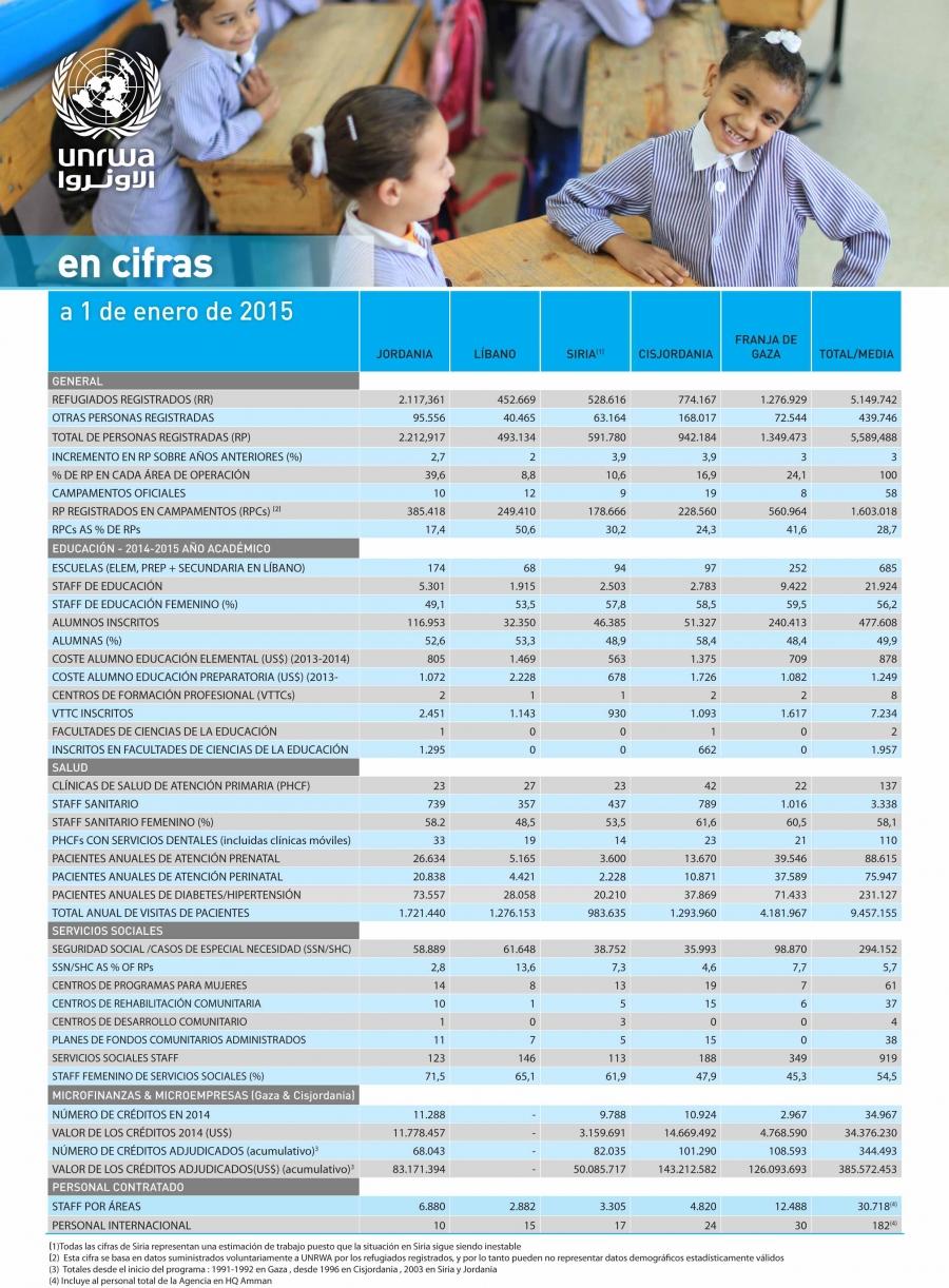 In figures 1 enero 2015