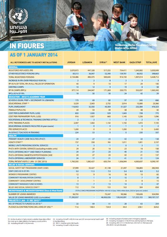 In figures 1 de enero 2014