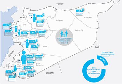 mapa Siria actualización situación