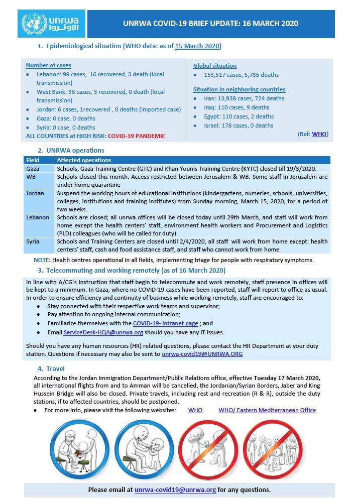 Informe de situación de las personas refugiadas de Palestina. COVID-19