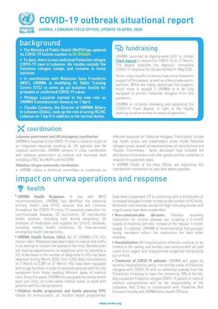 Informe de situación de las personas refugiadas de Palestina en Líbano. COVID-19
