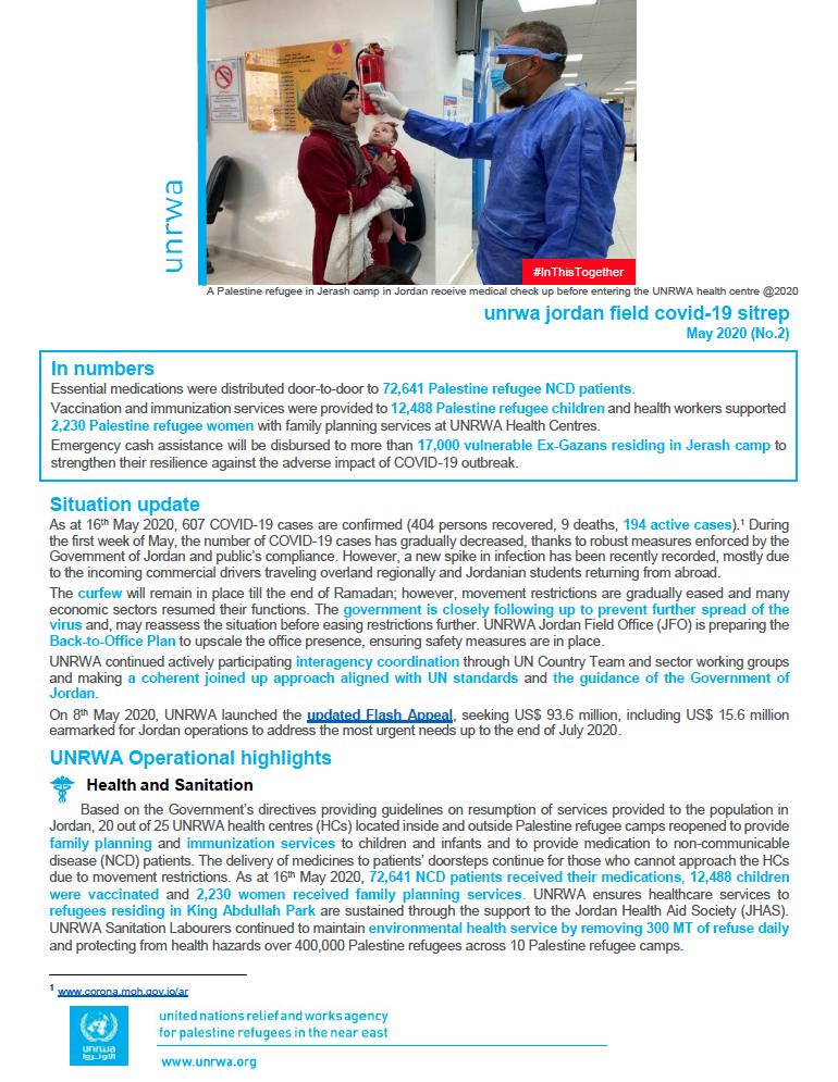 Informe de situación de las personas refugiadas de Palestina en Jordania. COVID-19